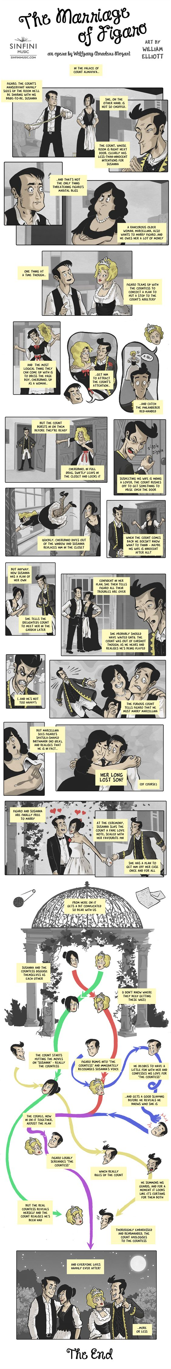 marriage-of-figaro-comic-strip